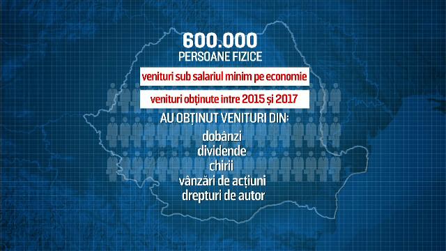 Cine sunt cei 600.000 de români care vor beneficia de noua amnistie fiscală