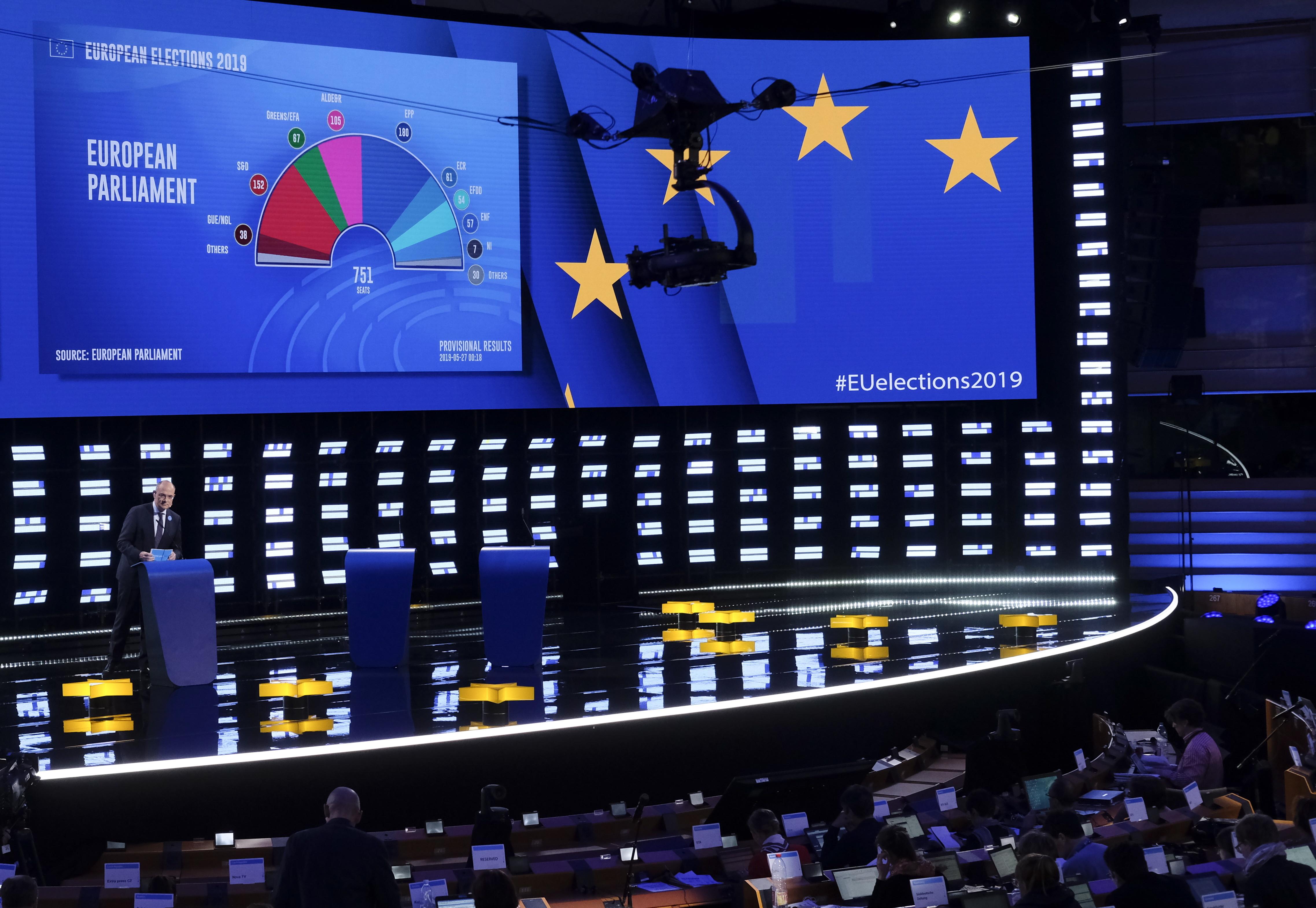 Rezultate alegeri europarlamentare. Familiile politice tradiţionale au pierdut teren