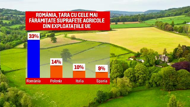 A început recensământul agricol. Eurostat: România are cele mai multe, dar și cele mai mici ferme din Europa