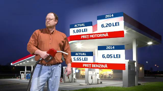 Guvernul vrea sa aplice acciza de 7 eurocenti doar la benzina, cu o amanare de 3 luni la motorina