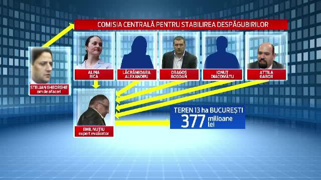 Schema prin care sefa DIICOT, Alina Bica, ar fi aprobat o despagubire ilegala, intr-un dosar cu prejudiciul de 60 mil. EURO