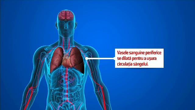 Hipoxia silențioasă, o condiție medicală care îi lasă pe bolnavii de COVID fără aer