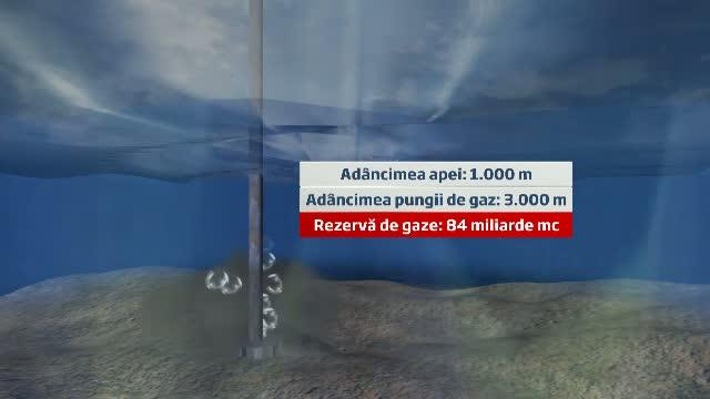 Marea Neagra se transforma in Golful Persic al Europei. Punga de gaze care asigura viitorul Romaniei