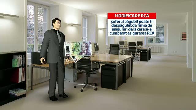 Efectele modificari RCA: polita s-ar putea scumpi, iar asigurarea CASCO risca sa dispara