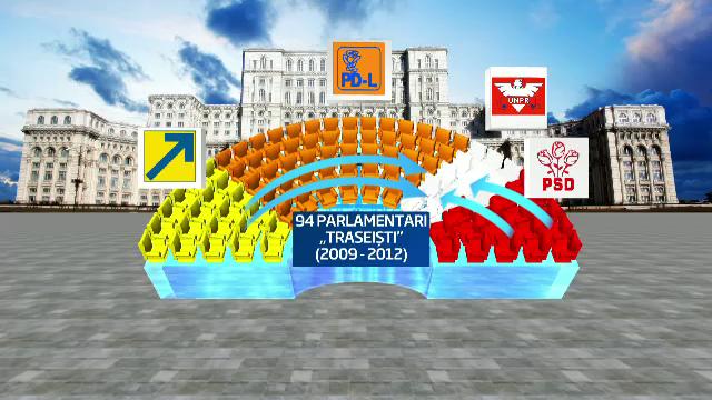 Actualul Parlament, campion la traseism politic. Un sfert din alesi au schimbat carnetele de partid