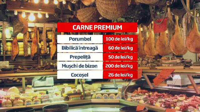 Cat plateste Romania pentru cele 40 de tone de carne premium importate in fiecare luna