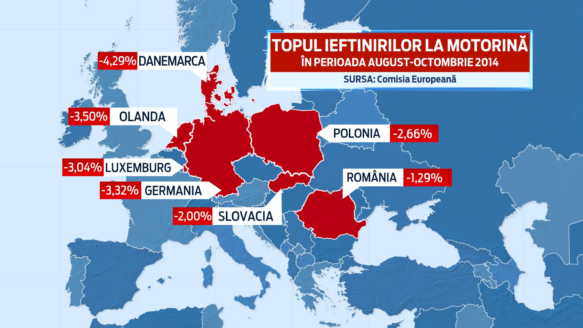 De ce platesc romanii carburanti la fel de scumpi, desi pretul petrolului a scazut cu 20%. Harta ieftinirilor din Europa