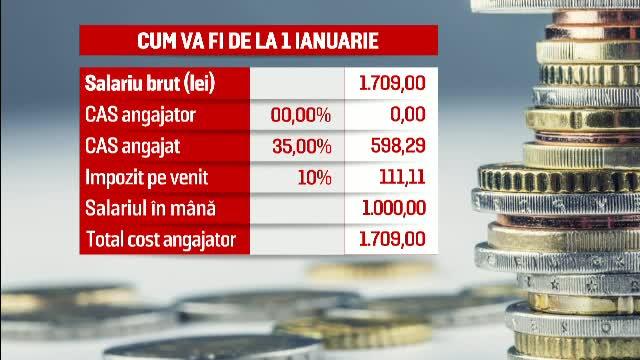 Negocieri sindicate-guvern eșuate. Variantele de salarii pentru 2018 în funcție de contribuții