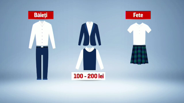 Cu sau fără uniforme in scoli? Parintii spun că decizia inseamnă o cheltuială în plus
