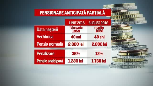 O lege în curs de promulgare le-ar putea aduce bani celor pensionați anticipat