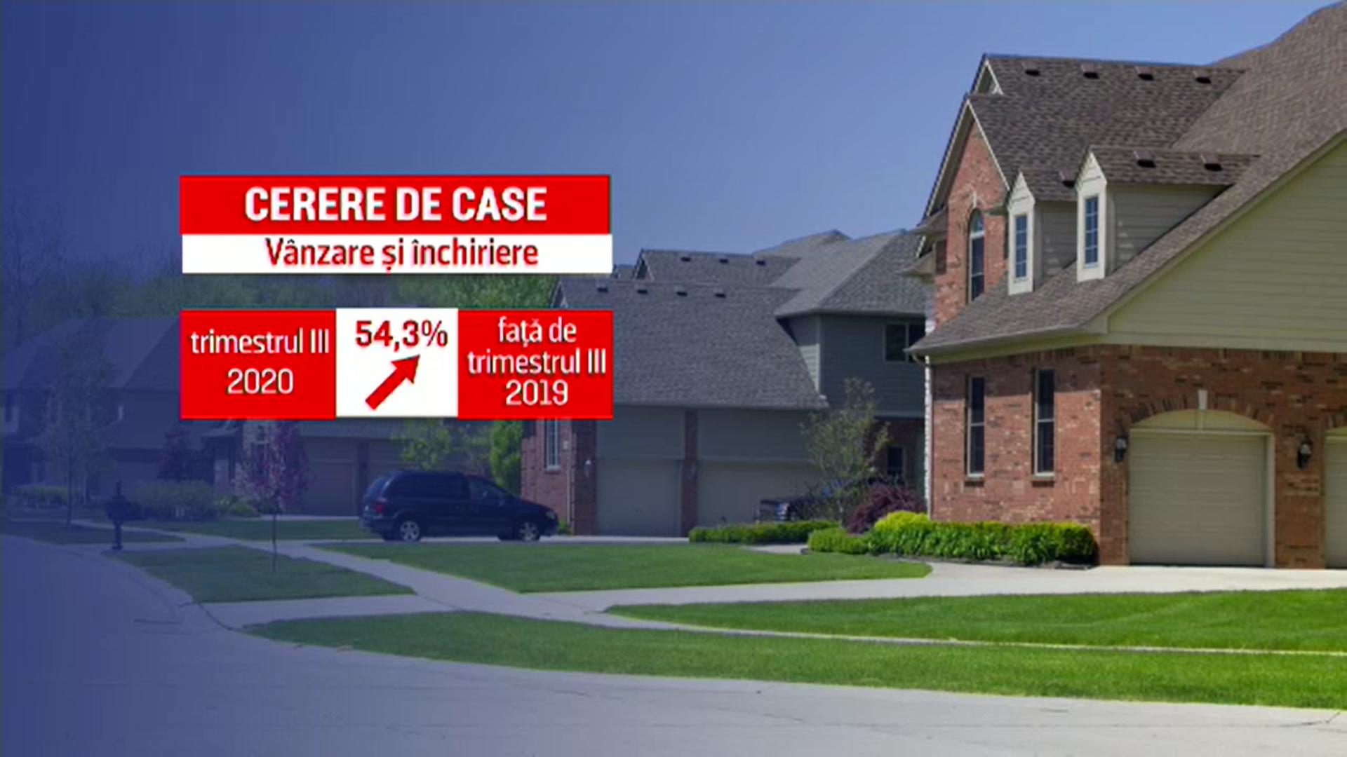 Cererea de case pentru vânzare sau închiriere a crescut în ultimele luni cu peste 50 %