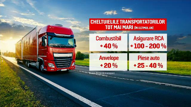 Transportatorii cresc și ei prețurile. Unii producători anunță deja că au scumpit bunurile care ajung în magazine