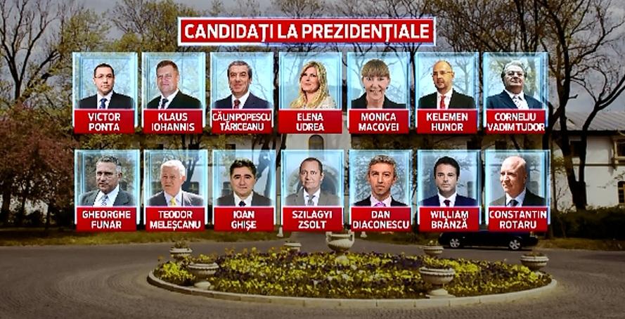 Sunt 14 candidati, insa numai unul va ajunge presedintele Romaniei. Posibilele scenarii pentru turul 2 al prezidentialelor