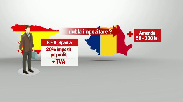 Vești proaste pentru toți românii din străinătate. Anunțul făcut de Fisc