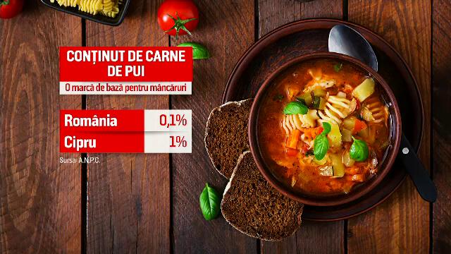Dublul standard din Europa. Ce au arătat analizele alimentelor din România