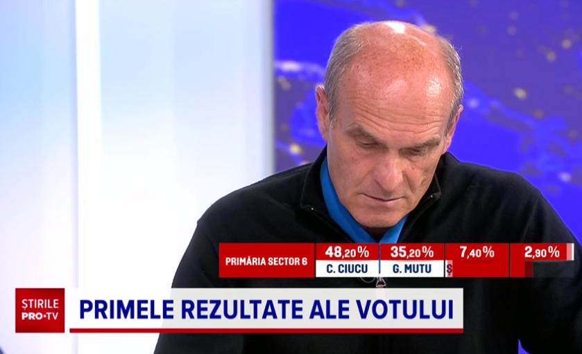"""CTP, despre rezultatele exit-poll obținute de Piedone: """"Mi-e greu să comentez"""""""