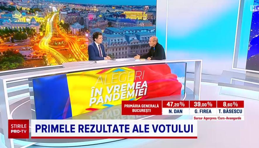 """Alegeri locale 2020. CTP, după rezultatele exit-poll: """"PSD se îndreaptă spre nicăieri"""""""