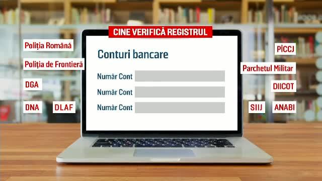 Polițiștii și procurorii vor avea acces la conturile bancare ale românilor